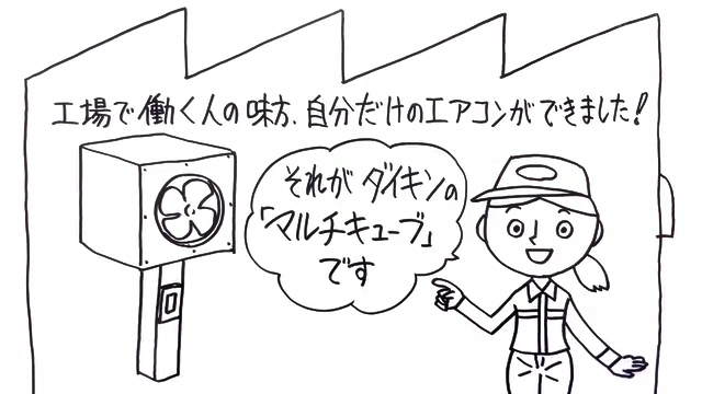 マルチキューブ1分動画 サムネイル
